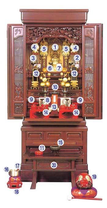方 置き 仏壇 の